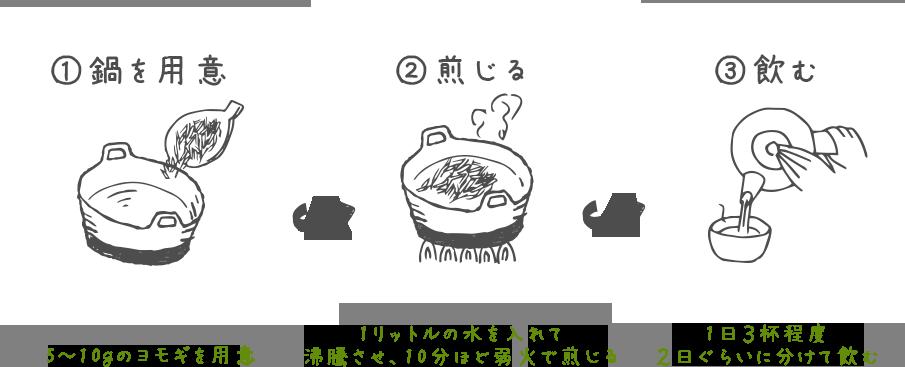 お茶の淹れ方 図説
